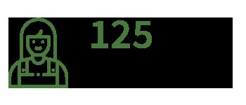 Meta de 125 profissionais de ATER capacitados