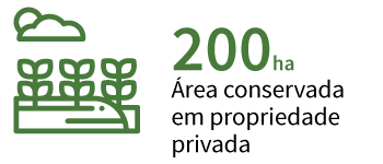 Meta de 200 ha de área conservada em propriedade privada