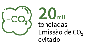Meta de 20 mil toneladas de emissão de CO2 evitadas