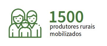 Meta 1500 produtores rurais mobilizados